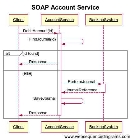 New idempotent account service